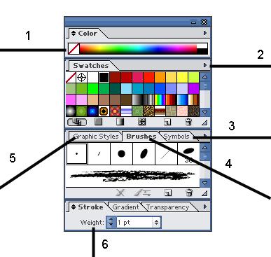 Herramientas básicas de illustrator.