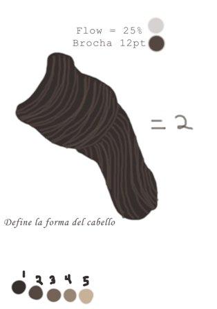 Dibujar cabello con pintura digital 03