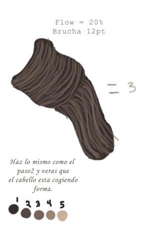 Dibujar cabello con pintura digital 04
