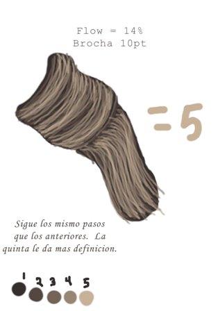 Dibujar cabello con pintura digital 06