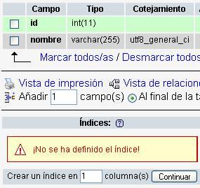Indice por ID en Ciudad